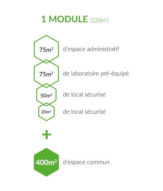 Module Chemparc